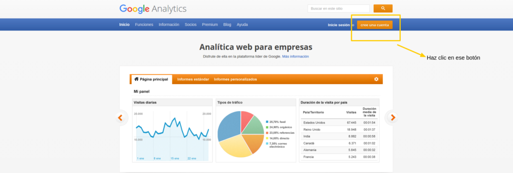 ingresar en google analytics